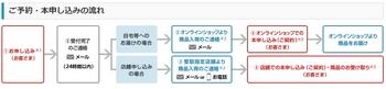 iphone-online-softbank.jpg